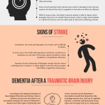 Traumatic Brain Injuries Increase Risk for Other Conditions