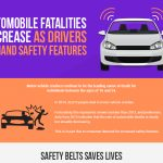 Automobile Fatalities Decrease as Drivers Demand Safety Features