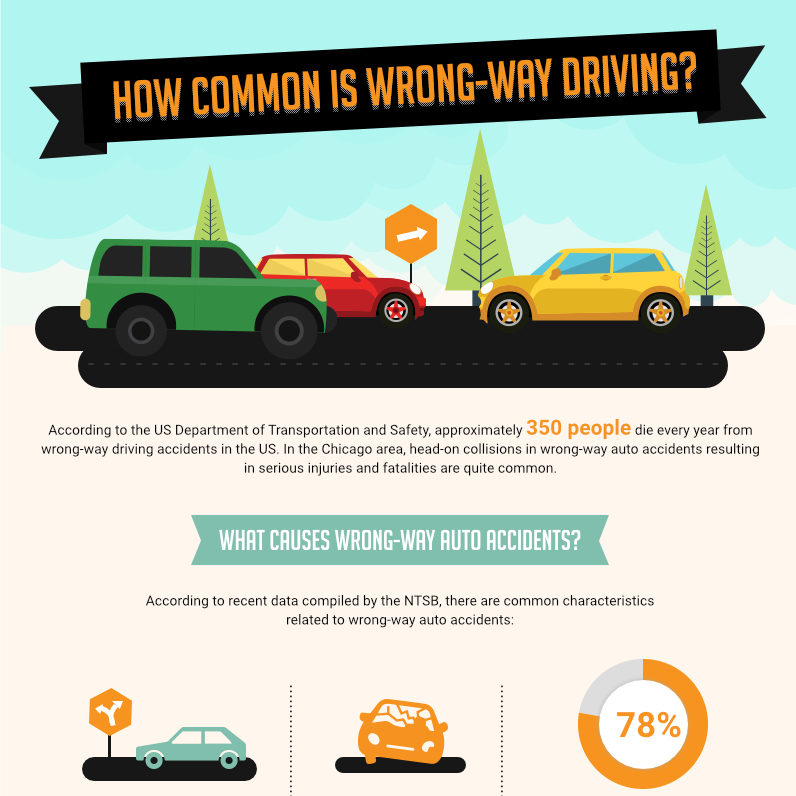 wrong way driving_infographic