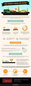 Infographic_How Common is Wrong-Way Driving