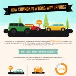 How Common is Wrong-Way Driving?